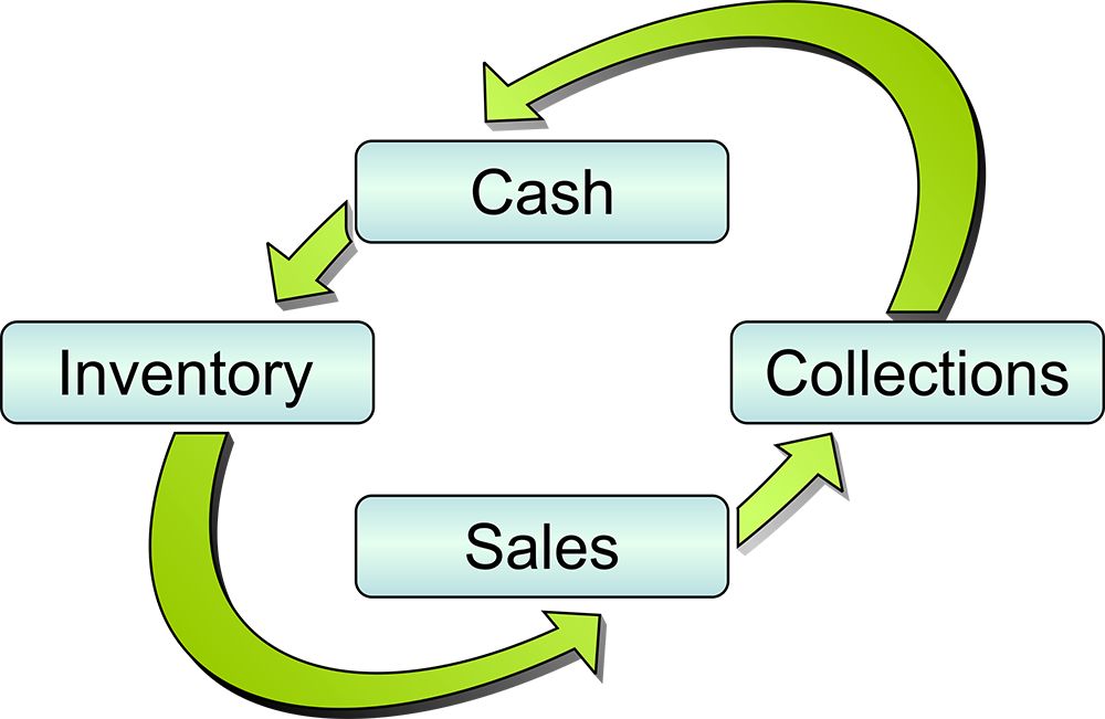 Quick cash loans online pretoria photo 2